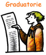 Graduatorie interne